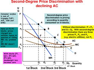 Second-Degree Price Discrimination with declining AC