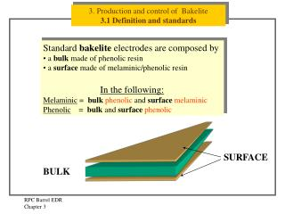3. Production and control of  Bakelite 3.1 Definition and standards