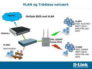 VLAN og Trådløse netværk