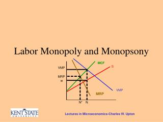 Labor Monopoly and Monopsony