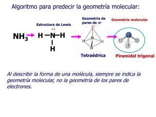 Algoritmo para predecir la geometría molecular:
