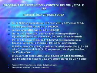 PROGRAMA DE PREVENCION Y CONTROL DEL VIH /SIDA  E ITS MORBILIDAD VIH/SIDA 2002