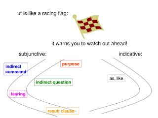 ut is like a racing flag: