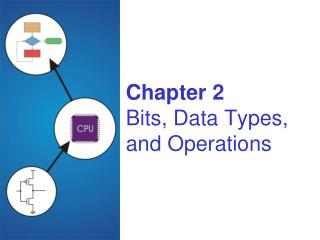 Chapter 2 Bits, Data Types, and Operations