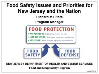 Food Safety Issues and Priorities for New Jersey and the Nation Richard M.Ritota  Program Manager