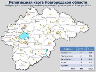Религиозная карта Новгородской области