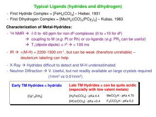 Typical Ligands (hydrides and dihydrogen)