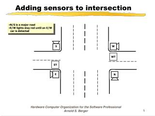 Adding sensors to intersection