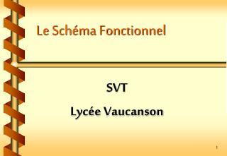 Le Sch�ma Fonctionnel