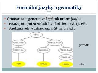 Form�ln� jazyky a gramatiky