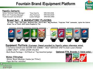 Equipment Platform  (Customer Owned provided by PepsiCo unless otherwise noted:
