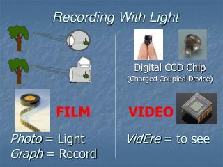 Photo  = Light      Graph  = Record