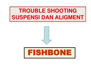 TROUBLE SHOOTING SUSPENSI DAN ALIGMENT