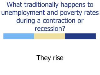 What traditionally happens to unemployment and poverty rates during a contraction or recession