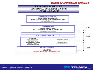ESCALACION DE SERVICIOS  CENTRO DE ATENCI�N DE SERVICIOS  (CAS) GUADALAJARA