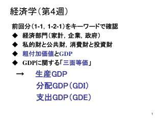 経済学(第 4 週)