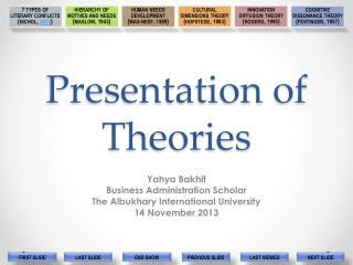 Presentation  of Theories