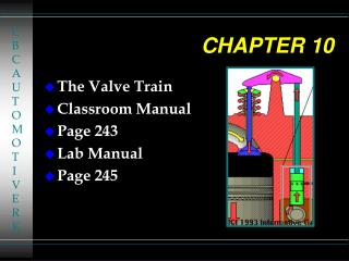 The Valve Train Classroom Manual Page 243 Lab Manual Page 245