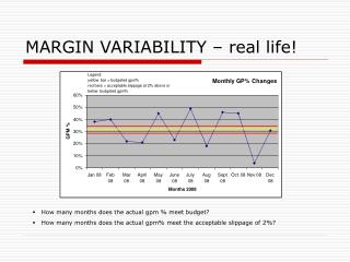 MARGIN VARIABILITY – real life!