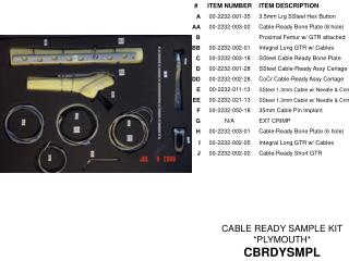 CABLE READY SAMPLE KIT  *PLYMOUTH* CBRDYSMPL