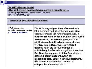 Die WEG-Reform ist da!  - Die wichtigsten Neuregelungen und ihre Umsetzung. –