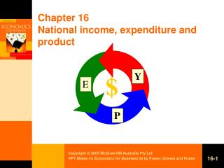 Chapter 16 National income, expenditure and product
