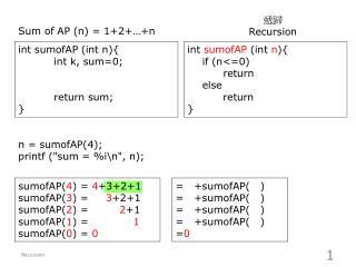 Sum of AP (n) = 1+2+…+n