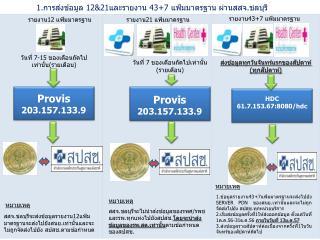 Provis 203.157.133.9