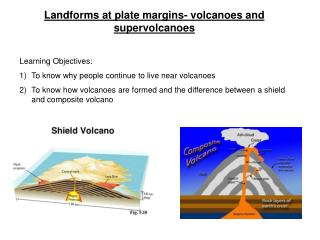 Landforms at plate margins- volcanoes and supervolcanoes