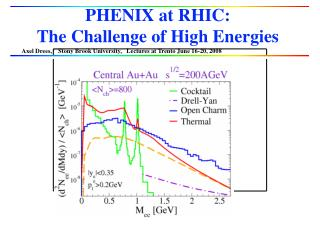 PHENIX at RHIC:  The Challenge of High Energies