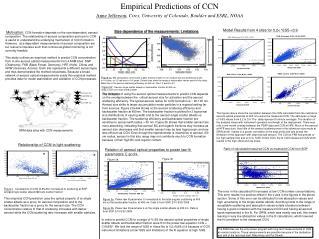 Empirical Predictions of CCN