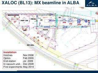 XALOC (BL13): MX beamline in ALBA