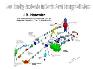 J.B. Natowitz