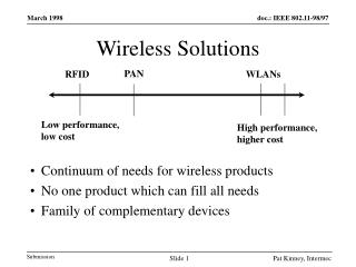 Wireless Solutions
