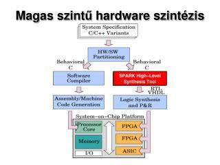 M agas szint ű  hardware szintézis