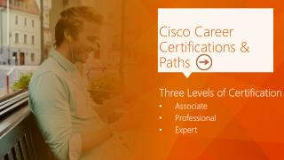 Pass4sure 350-029 CCIE Routing and Switching