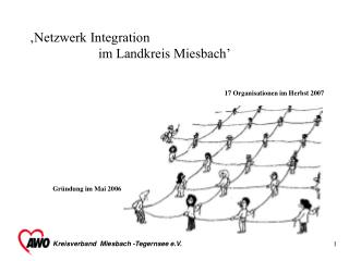 Netzwerk Integration    im Landkreis Miesbach