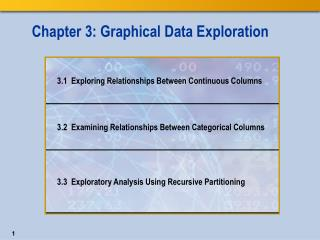 Chapter 3: Graphical Data Exploration