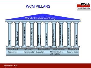 WCM PILLARS