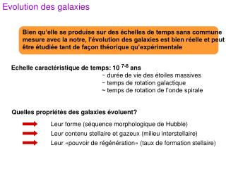 Evolution des galaxies