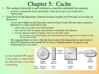 Chapter 5:  Cache