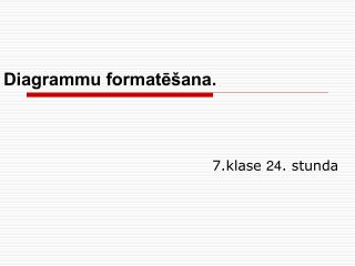 Diagrammu formatēšana.