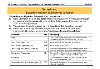 Scheduling Bewerten von (dyn.)Scheduling-Verfahren