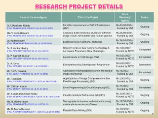 Research PROJECT DETAILS