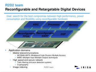 R2D2 team Reconfigurable and Retargetable Digital Devices