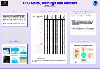 SEC Alerts, Warnings and Watches