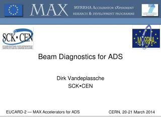 Beam  Diagnostics for ADS