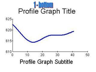 1 - bottom
