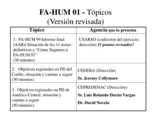 FA-HUM 01 -  T�picos           (Versi�n revisada)