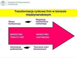 Transformacja rynkowa firm w biznesie międzynarodowym